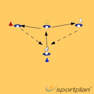 alternative passing drillPassingRugby Drills Coaching