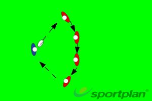 Passing Drill - Semi Circle Pass RacePassingRugby Drills Coaching