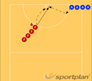 1.2 Shooting drill with change of direction and reboundShootingNetball Drills Coaching