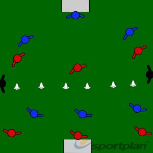 Attacking vs Defending GameFootball Drills Coaching