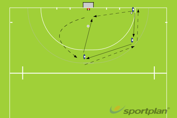 Quick Pass and deflectionShooting & GoalscoringHockey Drills Coaching
