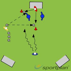Ground positioning for goalkeepersGoalkeepingFootball Drills Coaching