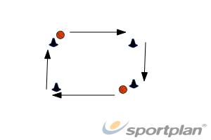 Follow your passPassingBasketball Drills Coaching