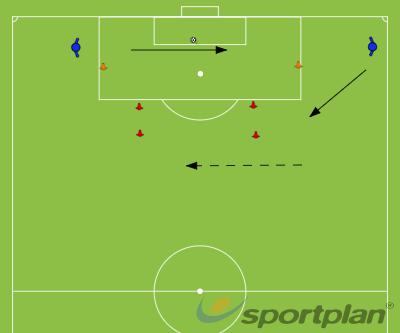 Passing and ReceivingPassing and ReceivingFootball Drills Coaching