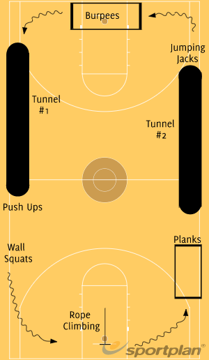 NEW HORIZONWarmupBasketball Drills Coaching