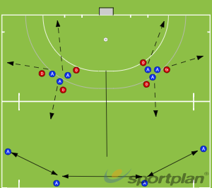 4 on 3 ChannelsConditioned GamesHockey Drills Coaching