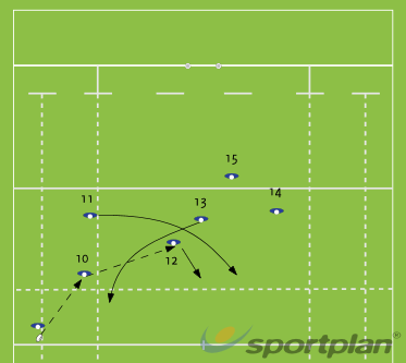 SixBacks MovesRugby Drills Coaching
