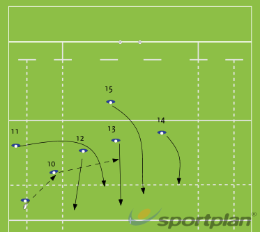 M10Backs MovesRugby Drills Coaching