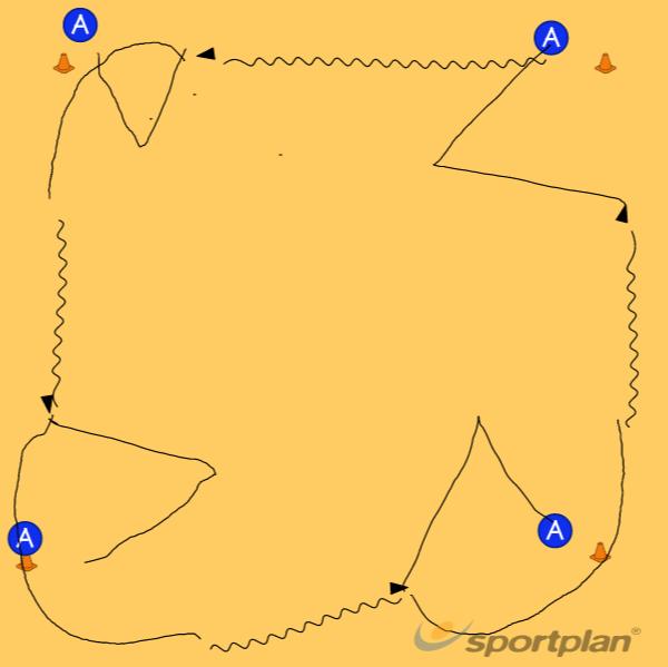 V Cut DrillDribblingBasketball Drills Coaching