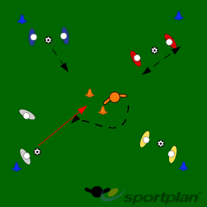 GK warm upsGoalkeepingFootball Drills Coaching