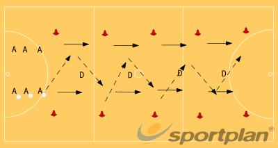 Pivot dodgeMovementNetball Drills Coaching