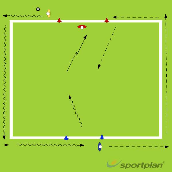 Variation on dribble dashDefendingFootball Drills Coaching