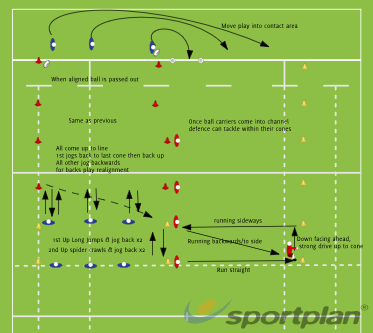 Conditioning Drill (Heart Rate)Match RelatedRugby Drills Coaching