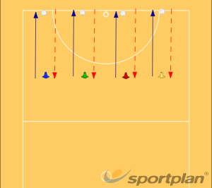 footwork drill 2FootworkNetball Drills Coaching