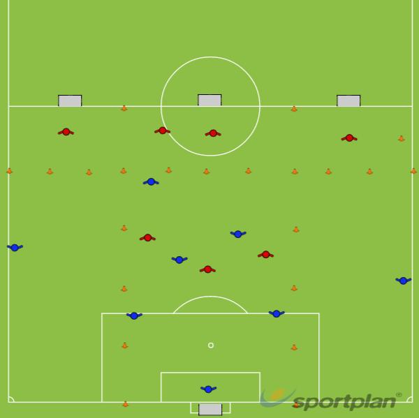 EFC opbygningsøvelseFootball Drills Coaching