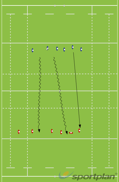 Game incorporating what has been learntMatch RelatedRugby Drills Coaching