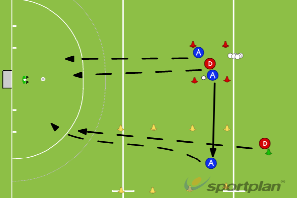 Recovering Defender/Channeling & Jab TackleGame relatedHockey Drills Coaching