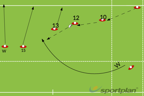 Trail 2Backs MovesRugby Drills Coaching