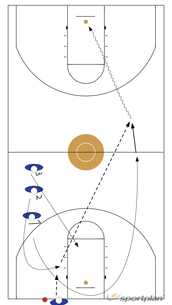Mini 10 ReposiçãoGamesBasketball Drills Coaching