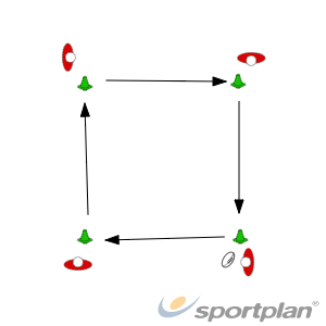 Basic Passing DrillsRugby Drills Coaching