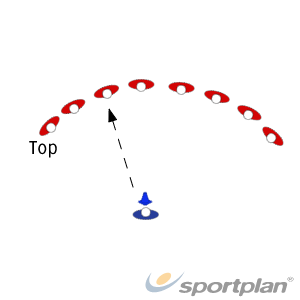 Catching LadderRugby Drills Coaching