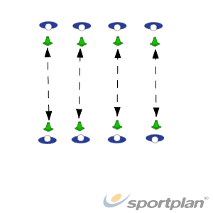 Basic Catching DrillRugby Drills Coaching