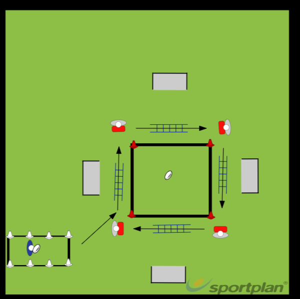 STRENGTH, KICKING & PASSING TEST 101 (C.J.Cobby)Warm UpRugby Drills Coaching
