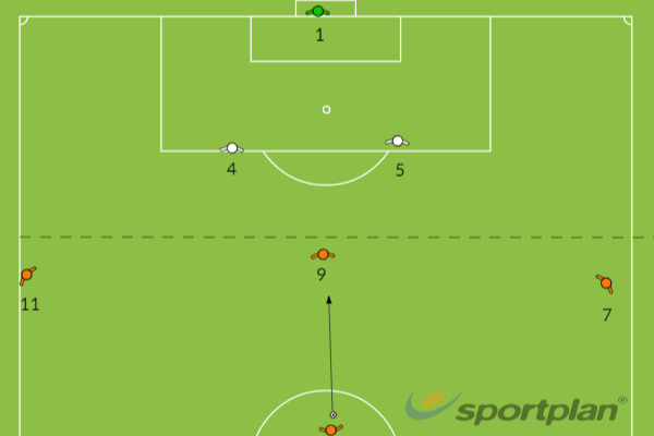 Attacking Movement & CombinationsSet PiecesFootball Drills Coaching
