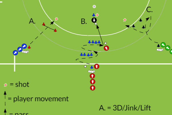 Warm-Up ShootingShooting & GoalscoringHockey Drills Coaching