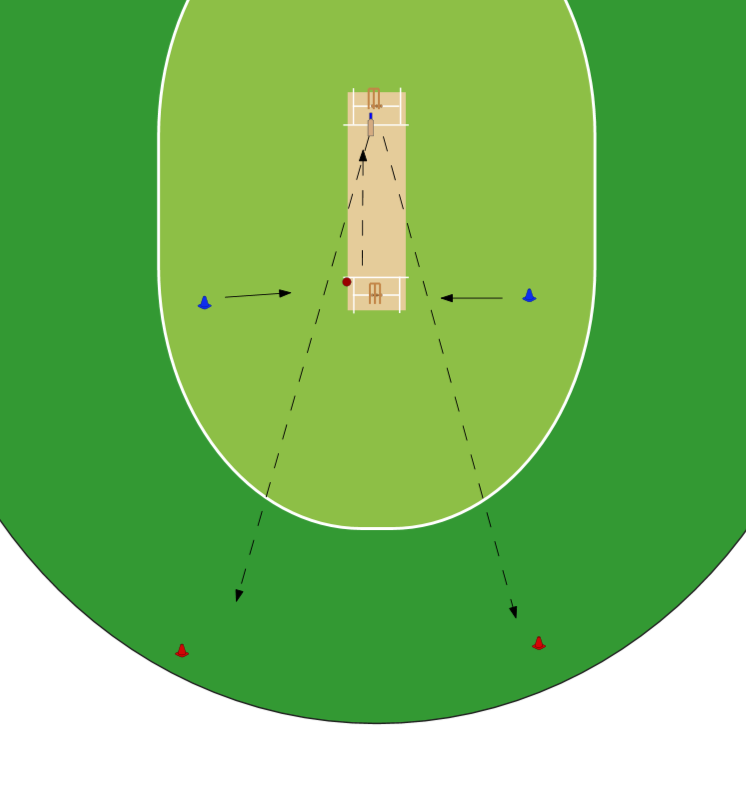 Autosave 10143678Ground fielding and throwingCricket Drills Coaching