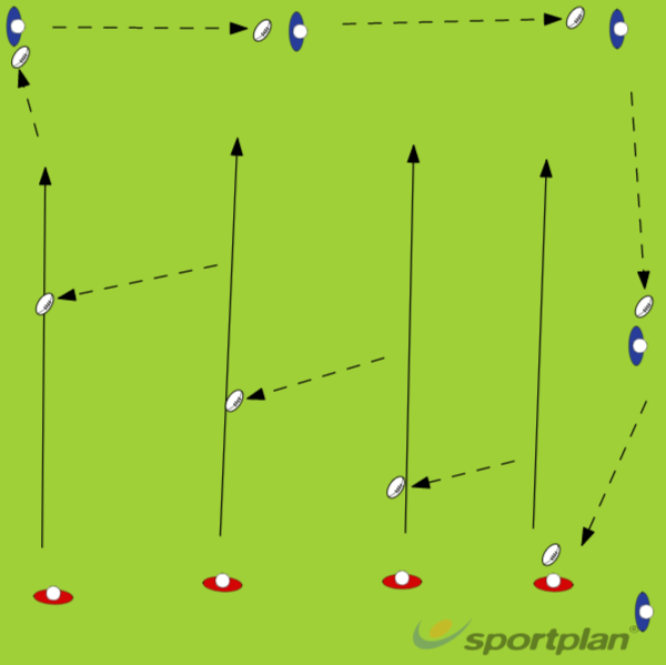 Simple 7's drillRugby Drills Coaching