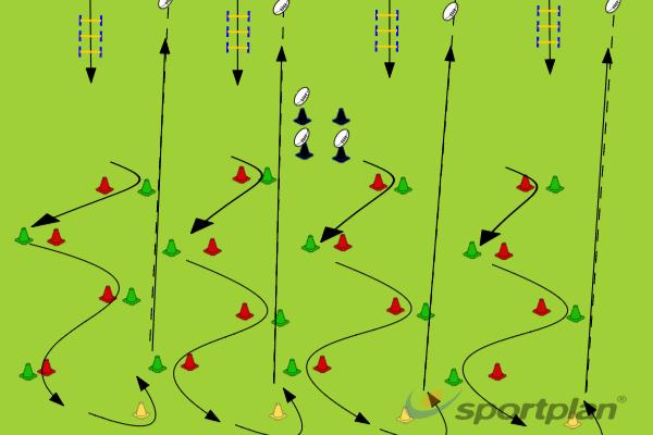 Copy of U8 Warm up ladder 1Warm UpRugby Drills Coaching