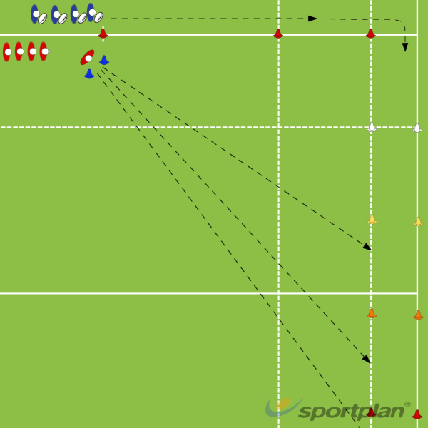 CCTT1TacklingRugby Drills Coaching