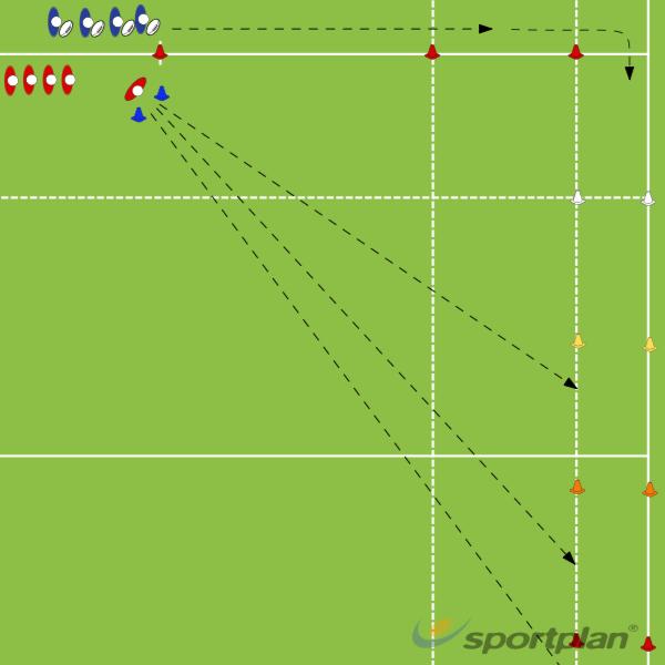 CCTT1TacklingRugby Drills Coaching