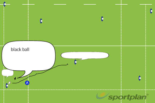 Individual ball carrying 3.Rugby Drills Coaching
