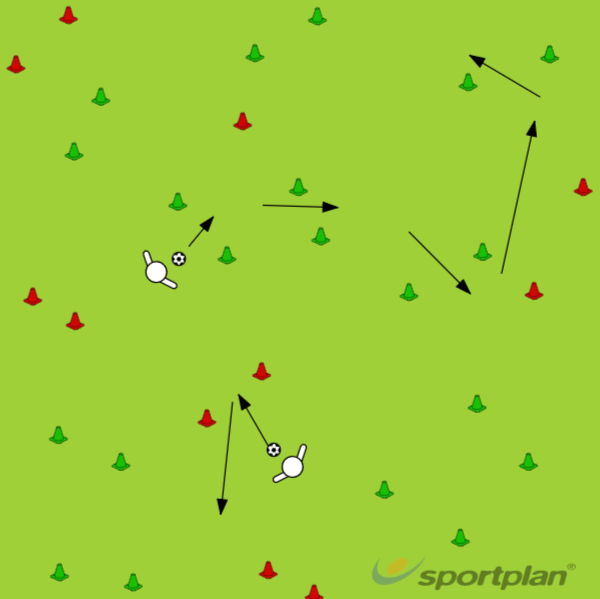 Dribble and Turn with dragbackDribblingFootball Drills Coaching