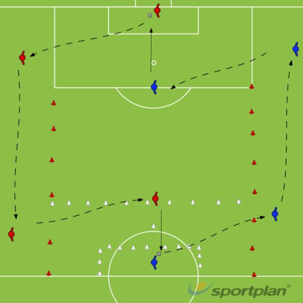 Passing and Handling DrillPassing and ReceivingFootball Drills Coaching