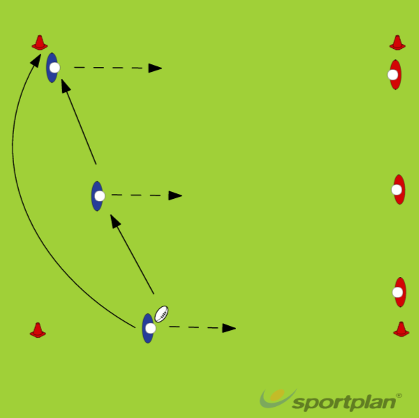Loop PassRugby Drills Coaching