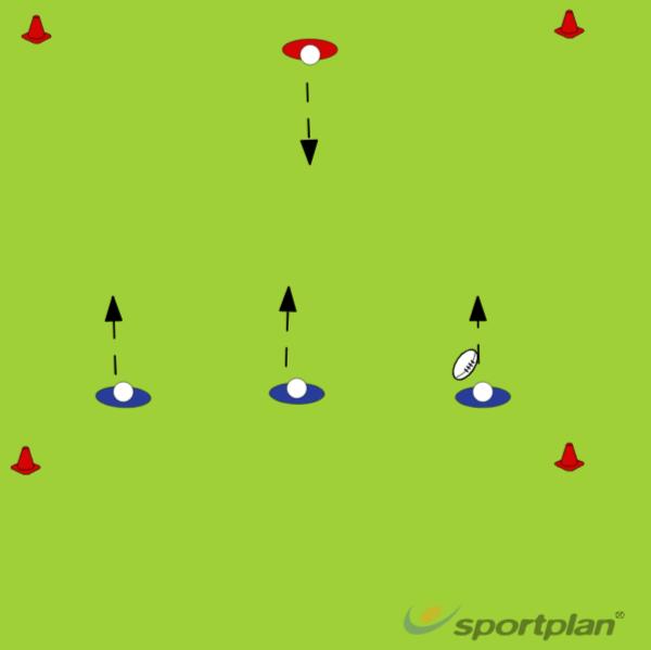 3 v 1Rugby Drills Coaching
