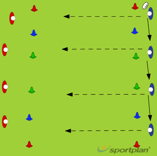 Lateral Passing (4s) - differing distancesRugby Drills Coaching