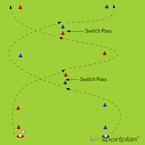 Switch PassRugby Drills Coaching