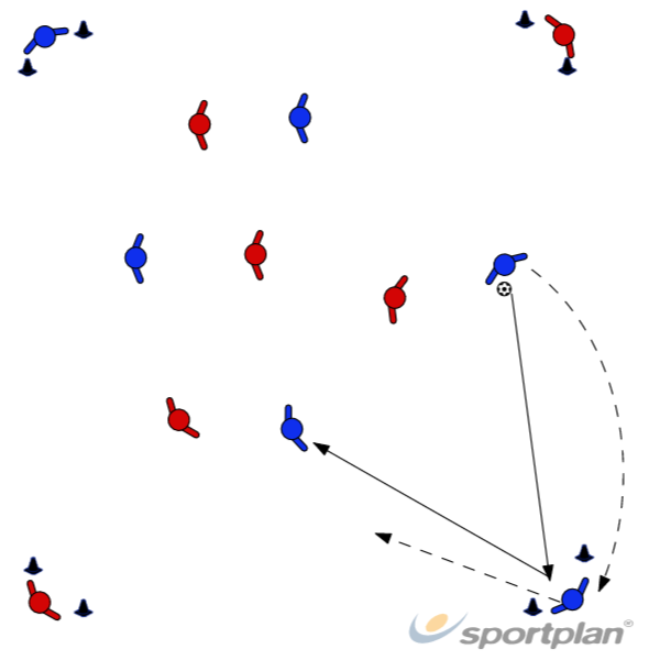 gra na utrzymanie pilki 4v2x4v2PossessionFootball Drills Coaching