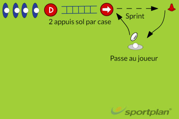Coordination Pieds/MainsAgility & Running SkillsRugby Drills Coaching