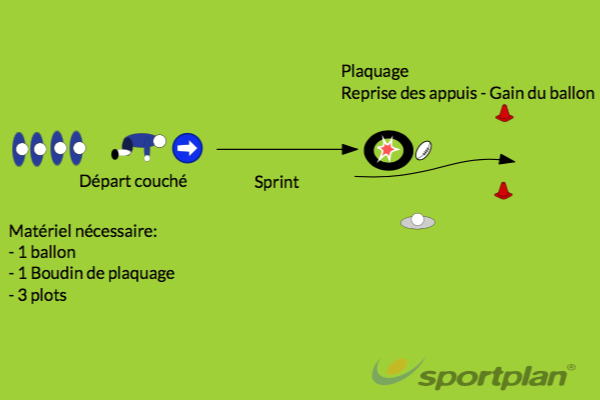 TI/Motricité - Passage sol-debout - Course - PlaquageAgility & Running SkillsRugby Drills Coaching