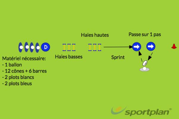 TI/Moticité - Impulsion-Saut - Prise de Balle dans la course - Passe sur 1 pasAgility & Running SkillsRugby Drills Coaching