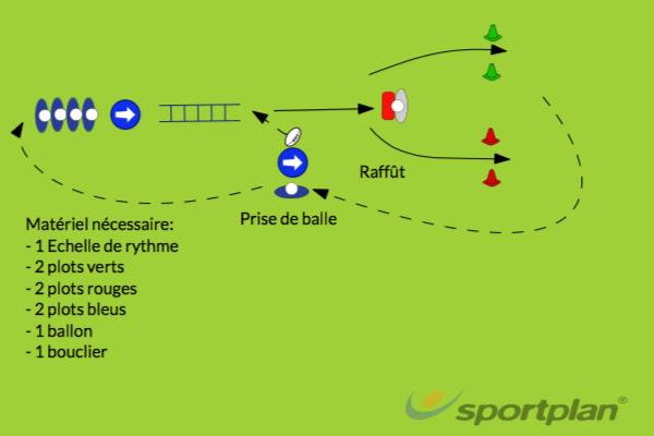TI/Motricité - Coordination Pieds-Mains - Prise de balle-RaffutAgility & Running SkillsRugby Drills Coaching
