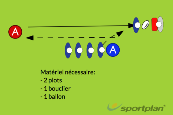 TI/Motricité - Course Arrière/Passage au Sol/Passe PistonAgility & Running SkillsRugby Drills Coaching