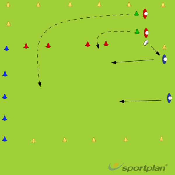 2 v 1 Decision makingDecision makingRugby Drills Coaching
