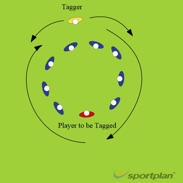 Wheel TagWarm UpRugby Drills Coaching