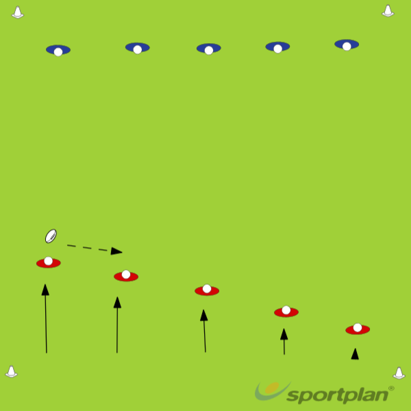 Calling out numbers passing drillPassingRugby Drills Coaching
